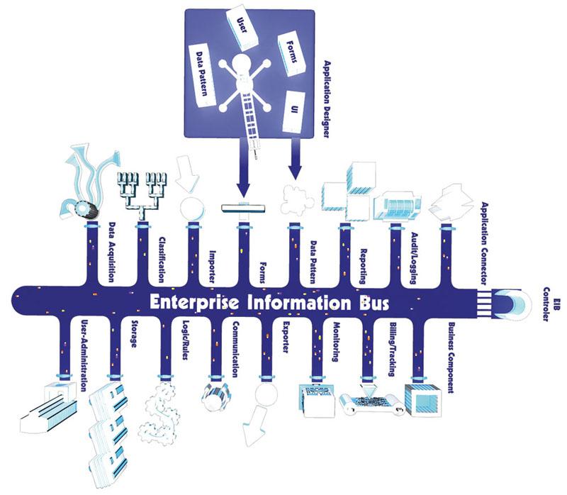 EIB_Chart